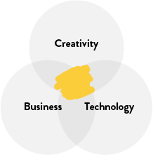 CreativityBusinessTechnology